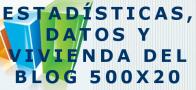 ESTADÍSTICAS, DATOS Y VIVIENDA